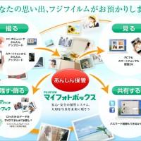 富士フイルム社とのサービス連携