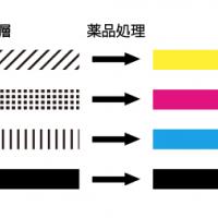 【雑学】どうしてネガフィルムがカラー写真になる?